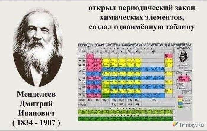 Креативні винахідники і розробники Росії (10 фото)