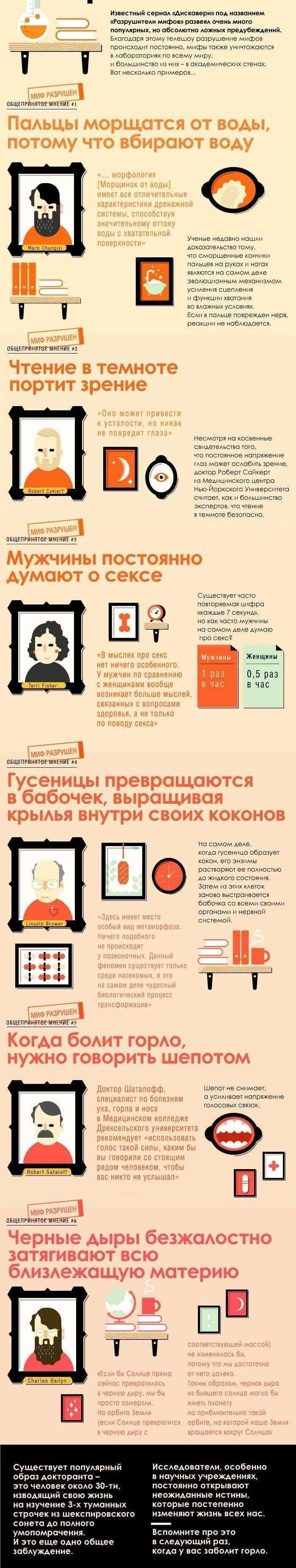 Руйнуємо кілька цікавих міфів (2 картинки)